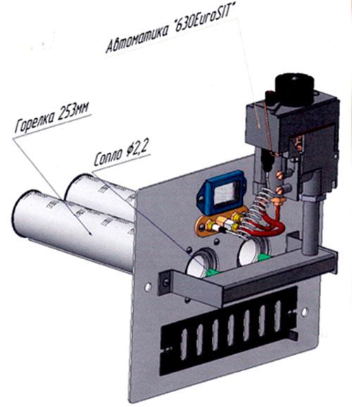Назначение датчиков и терморегуляторов