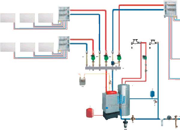 Как начинать конструирование отопления на газу