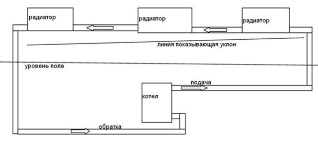 Отопление ленинградка частного дома своими руками схемы