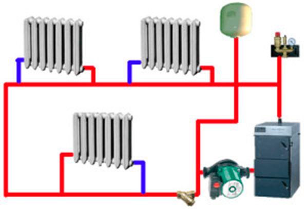 Разновидности схем отопления в частных домах