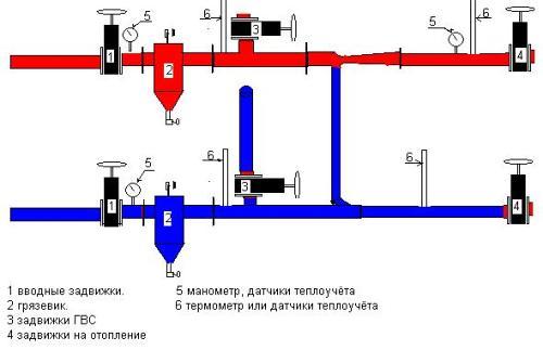 Элеваторный узел