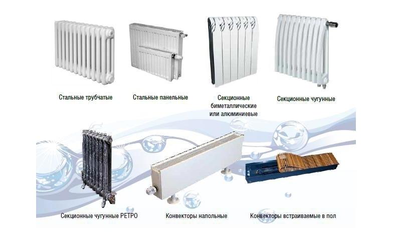 Классификация радиаторов