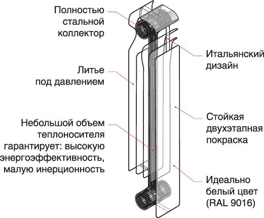 Производство батарей из алюминия